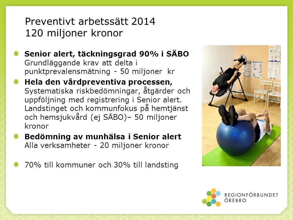 Preventivt arbetssätt 2014 120 miljoner kronor Senior alert, täckningsgrad 90% i SÄBO Grundläggande krav att delta i punktprevalensmätning - 50 miljon