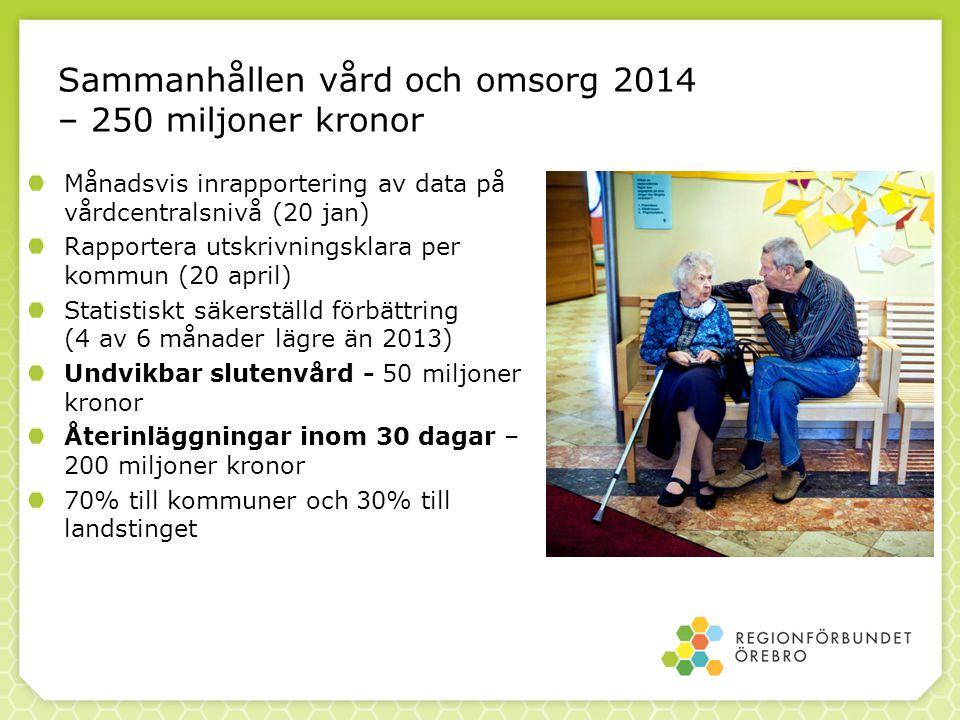 Sammanhållen vård och omsorg 2014 – 250 miljoner kronor Månadsvis inrapportering av data på vårdcentralsnivå (20 jan) Rapportera utskrivningsklara per