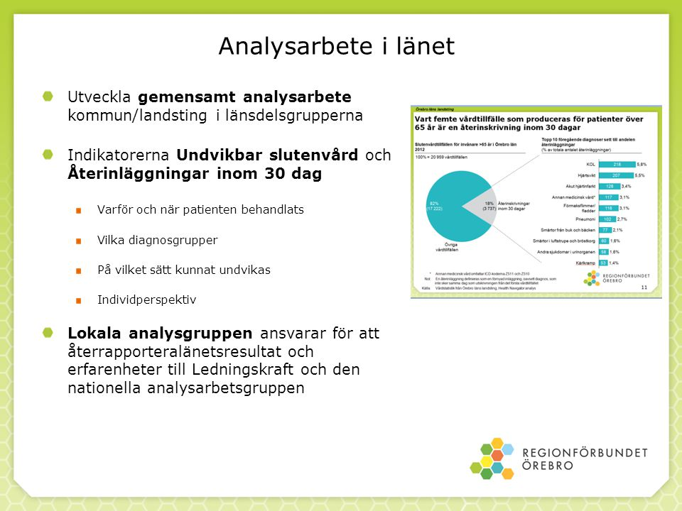Analysarbete i länet Utveckla gemensamt analysarbete kommun/landsting i länsdelsgrupperna Indikatorerna Undvikbar slutenvård och Återinläggningar inom
