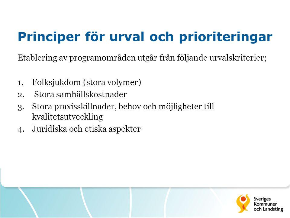 Principer för urval och prioriteringar Etablering av programområden utgår från följande urvalskriterier; 1.Folksjukdom (stora volymer) 2. Stora samhäl