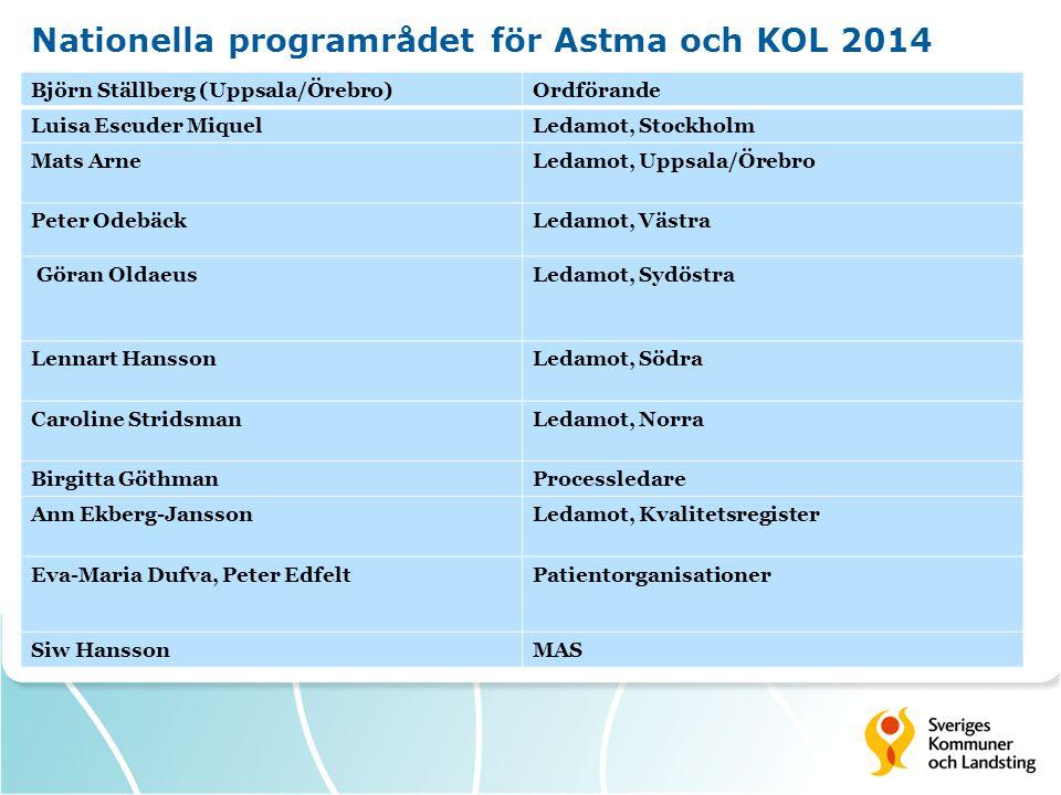 Nationella programrådet för Astma och KOL 2014 Björn Ställberg (Uppsala/Örebro)Ordförande Luisa Escuder MiquelLedamot, Stockholm Mats ArneLedamot, Upp