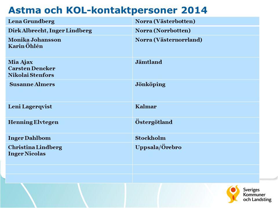 Astma och KOL-kontaktpersoner 2014 Lena GrundbergNorra (Västerbotten) Dirk Albrecht, Inger LindbergNorra (Norrbotten) Monika Johansson Karin Öhlén Nor