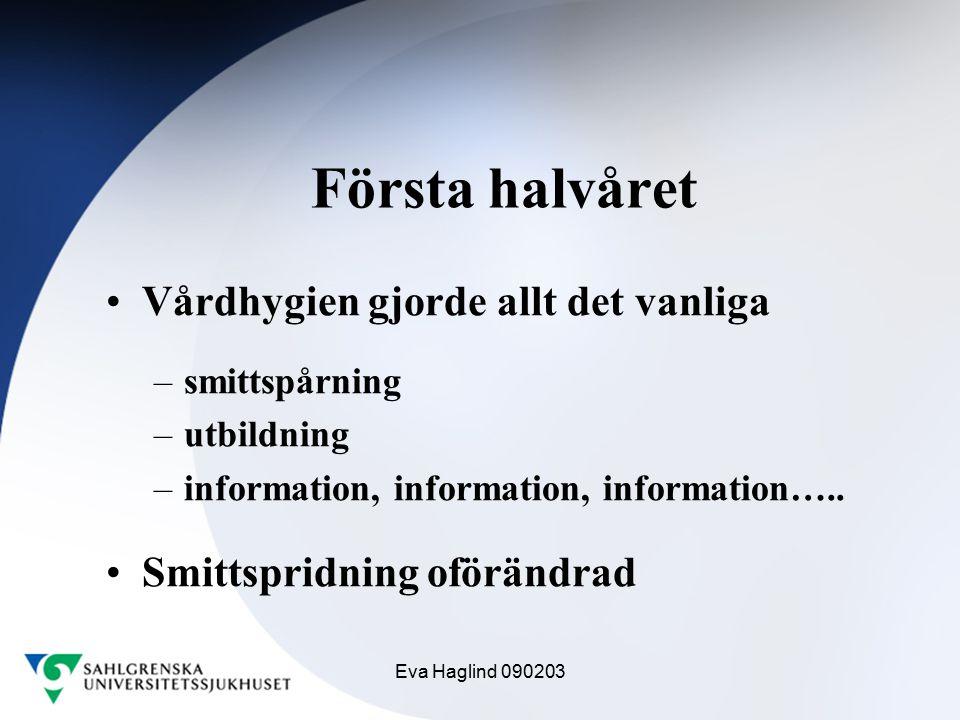 Eva Haglind 090203 Första halvåret Vårdhygien gjorde allt det vanliga –smittspårning –utbildning –information, information, information….. Smittspridn