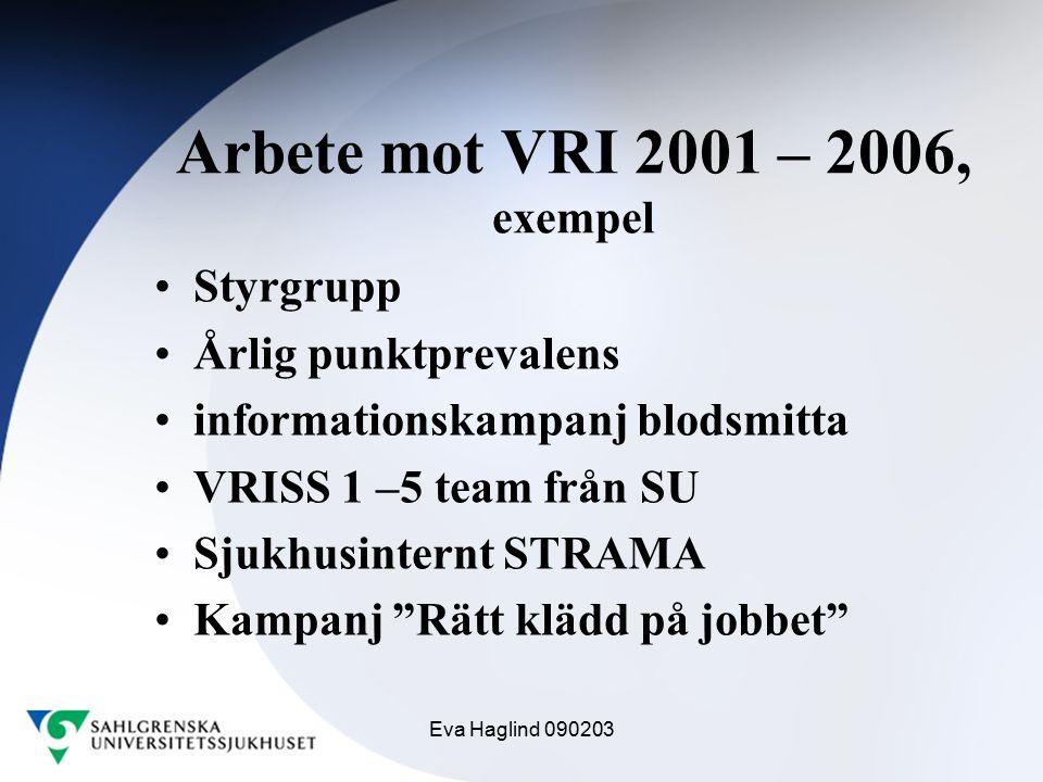 Eva Haglind 090203 Arbete mot VRI 2001 – 2006, exempel Styrgrupp Årlig punktprevalens informationskampanj blodsmitta VRISS 1 –5 team från SU Sjukhusin