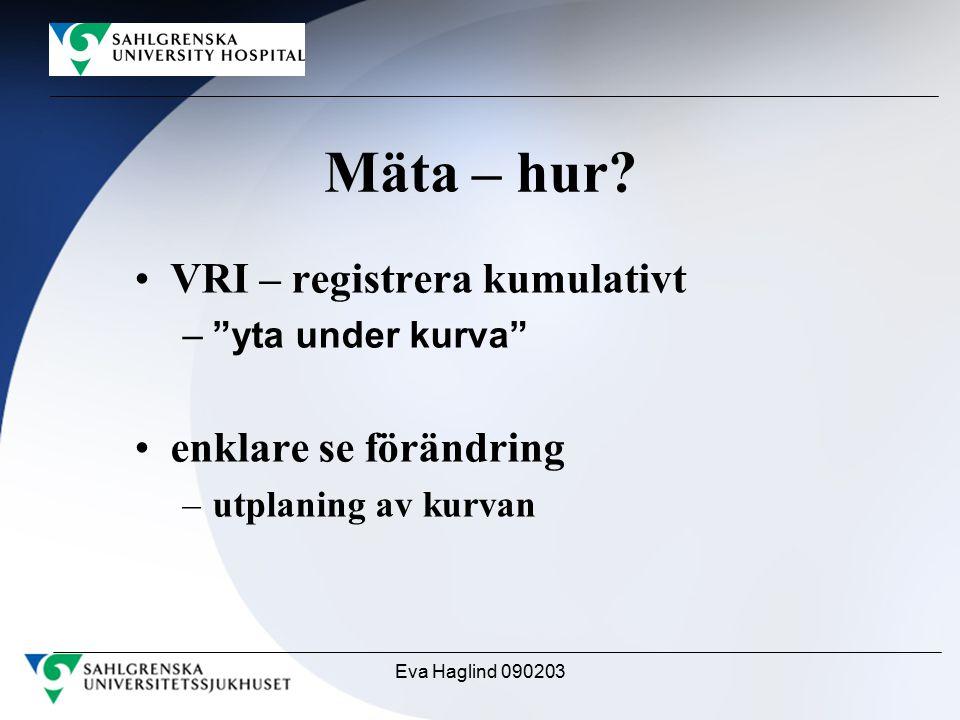 """Eva Haglind 090203 Mäta – hur? VRI – registrera kumulativt –""""yta under kurva"""" enklare se förändring –utplaning av kurvan"""