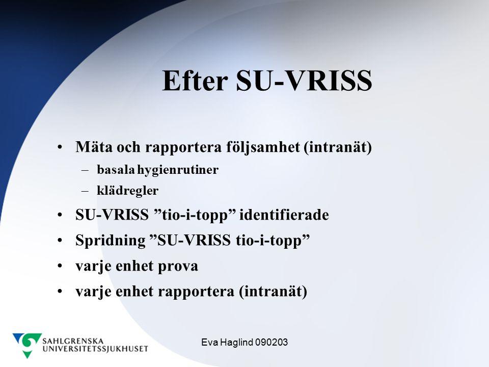 """Eva Haglind 090203 Efter SU-VRISS Mäta och rapportera följsamhet (intranät) –basala hygienrutiner –klädregler SU-VRISS """"tio-i-topp"""" identifierade Spri"""