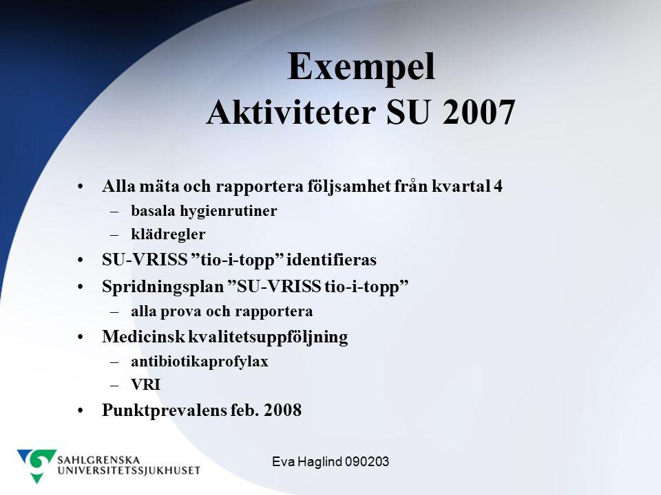"""Eva Haglind 090203 Exempel Aktiviteter SU 2007 Alla mäta och rapportera följsamhet från kvartal 4 –basala hygienrutiner –klädregler SU-VRISS """"tio-i-to"""