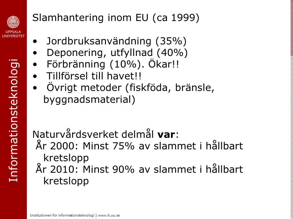 Informationsteknologi Institutionen för informationsteknologi | www.it.uu.se Slamhantering inom EU (ca 1999) Jordbruksanvändning (35%) Deponering, utfyllnad (40%) Förbränning (10%).