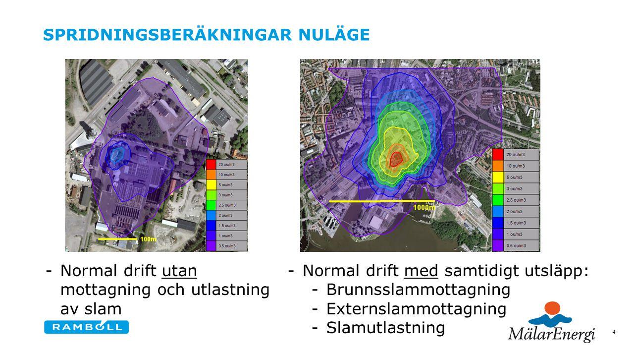 SPRIDNINGSBERÄKNINGAR NULÄGE 4 -Normal drift utan mottagning och utlastning av slam -Normal drift med samtidigt utsläpp: -Brunnsslammottagning -Extern