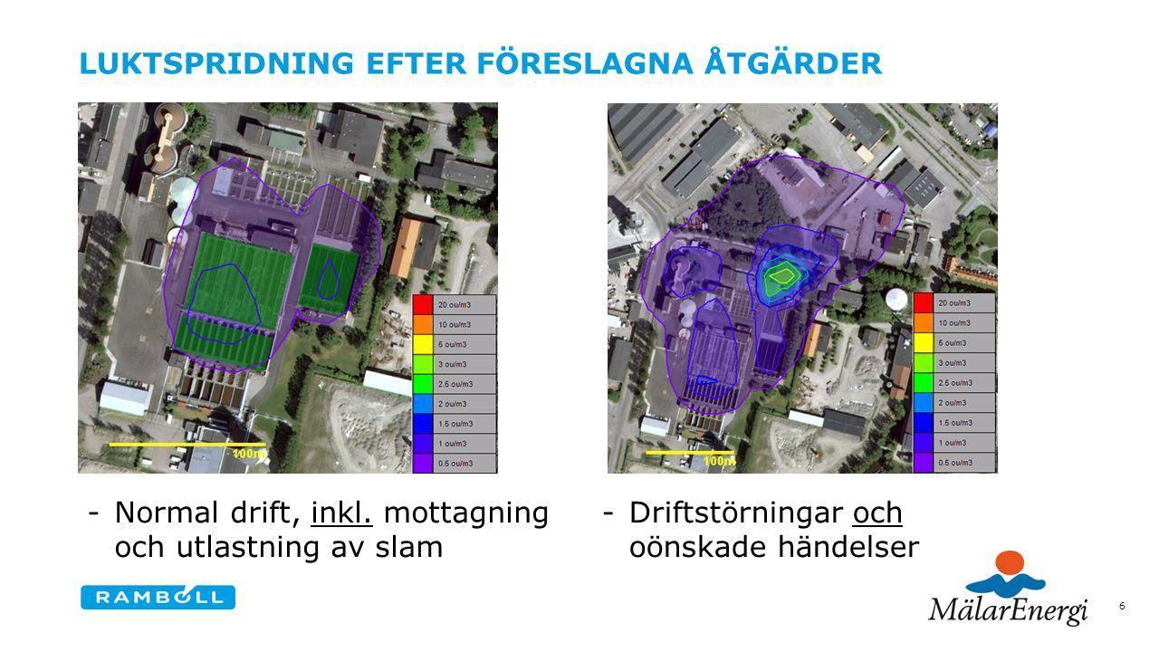 LUKTSPRIDNING EFTER FÖRESLAGNA ÅTGÄRDER 6 -Normal drift, inkl. mottagning och utlastning av slam -Driftstörningar och oönskade händelser