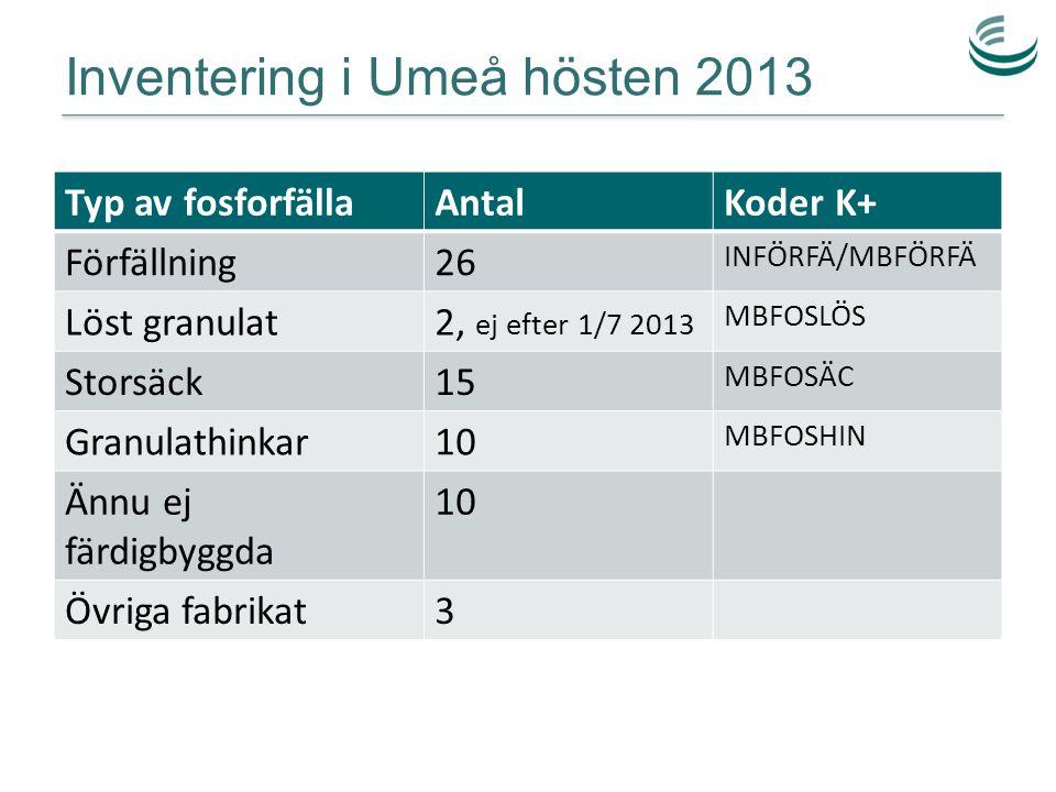 Inventering i Umeå hösten 2013 Typ av fosforfällaAntalKoder K+ Förfällning26 INFÖRFÄ/MBFÖRFÄ Löst granulat2, ej efter 1/7 2013 MBFOSLÖS Storsäck15 MBF