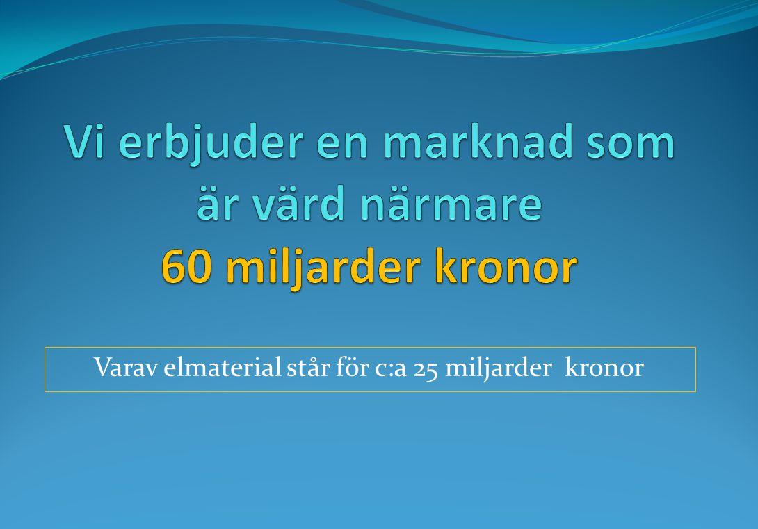 Varav elmaterial står för c:a 25 miljarder kronor