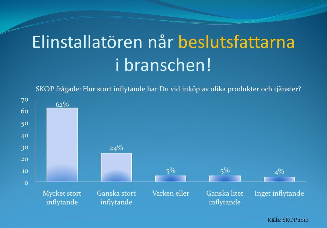 Insamlare (sammanställer alternativen)..6 procent Utredare (rekommenderar alternativ)…9 procent Beställare (fattar beslut om inköp)…..85 procent Källa: SKOP 2010
