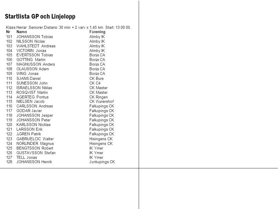 Startlista GP och Linjelopp Klass Herrar Seniorer Distans: 30 min + 2 varv x 1,45 km. Start: 13:00:00. NrNamnF ö rening 101JOHANSSON TobiasAlmby IK 10