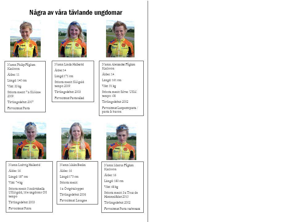 Några av våra tävlande ungdomar Namn Ludwig Halleröd Ålder: 16 Längd: 187 cm Vikt: 74 kg Största merit: 5 individuella USM-guld, 16:e ungdoms OS tempo
