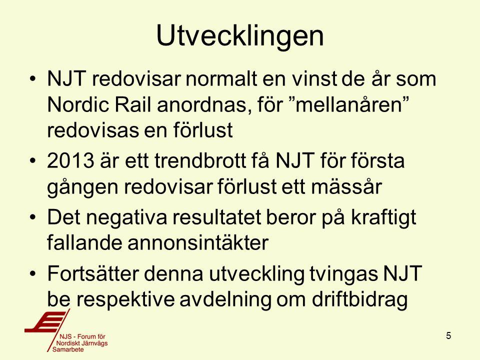 Utvecklingen NJT redovisar normalt en vinst de år som Nordic Rail anordnas, för mellanåren redovisas en förlust 2013 är ett trendbrott få NJT för första gången redovisar förlust ett mässår Det negativa resultatet beror på kraftigt fallande annonsintäkter Fortsätter denna utveckling tvingas NJT be respektive avdelning om driftbidrag 5