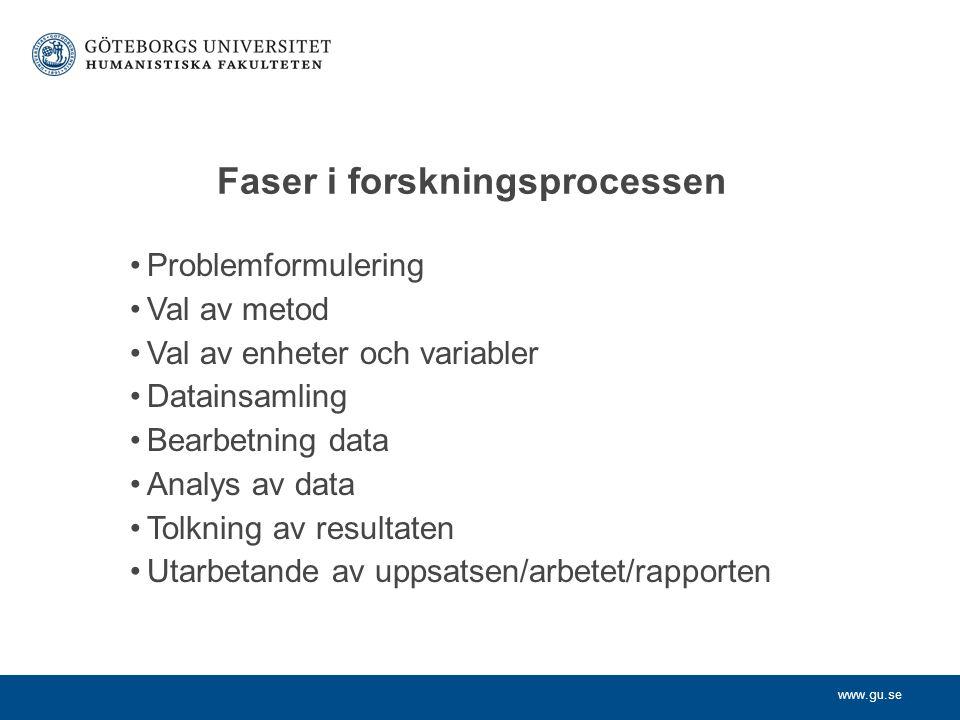 www.gu.se Faser i forskningsprocessen Problemformulering Val av metod Val av enheter och variabler Datainsamling Bearbetning data Analys av data Tolkn