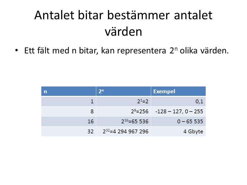 Antalet bitar bestämmer antalet värden Ett fält med n bitar, kan representera 2 n olika värden. n2n2n Exempel 12 1 =20,1 82 8 =256-128 – 127, 0 – 255
