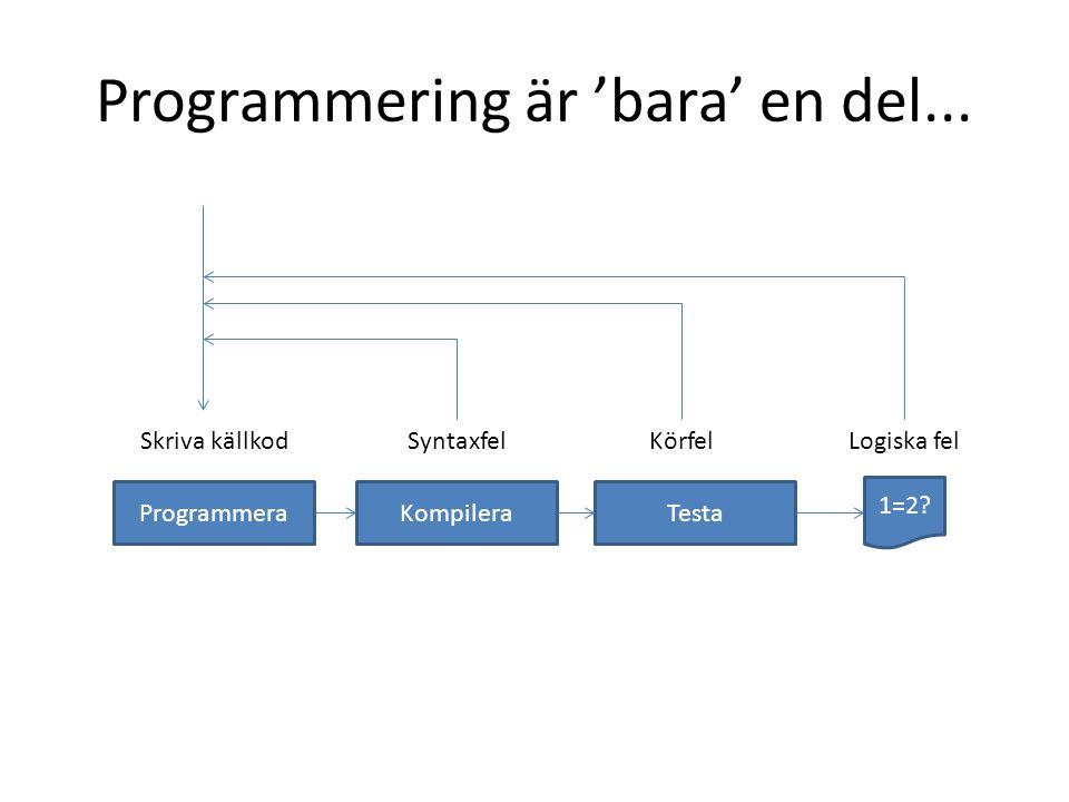 Programmering är 'bara' en del... ProgrammeraTesta Skriva källkod Kompilera SyntaxfelKörfel 1=2? Logiska fel