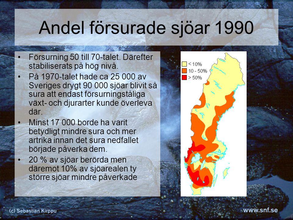 Andel försurade sjöar 1990 Försurning 50 till 70-talet. Därefter stabiliserats på hög nivå. På 1970-talet hade ca 25 000 av Sveriges drygt 90 000 sjöa
