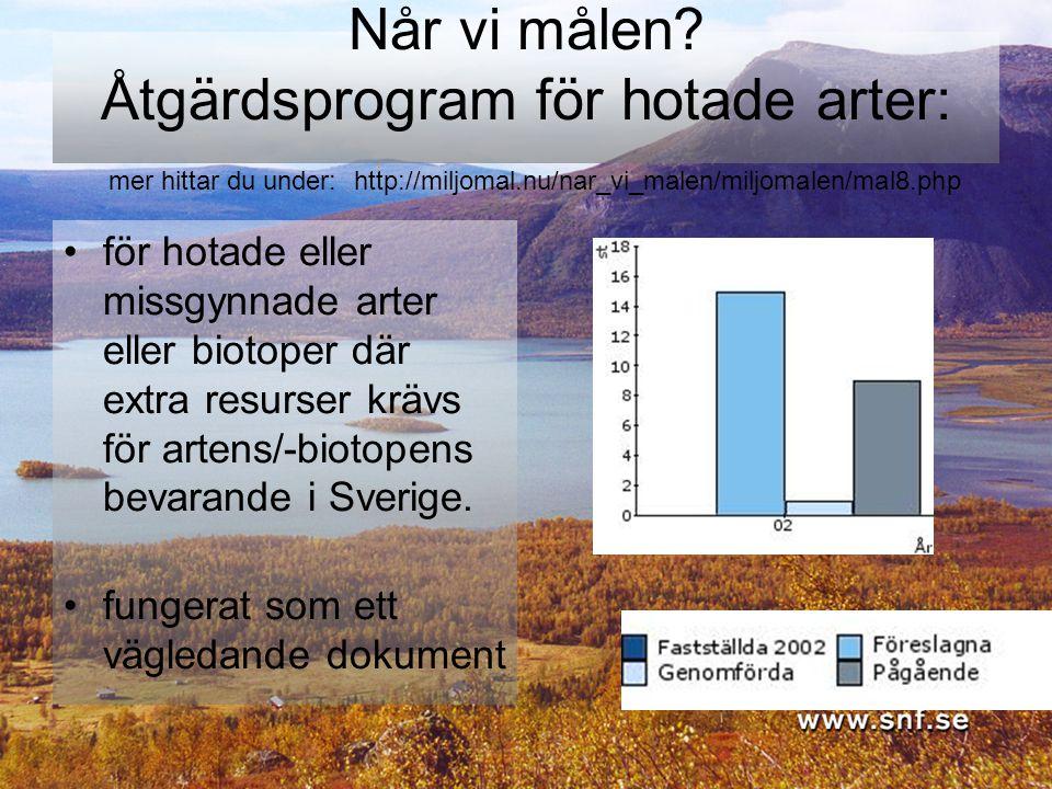 Når vi målen? Åtgärdsprogram för hotade arter: mer hittar du under: http://miljomal.nu/nar_vi_malen/miljomalen/mal8.php för hotade eller missgynnade a