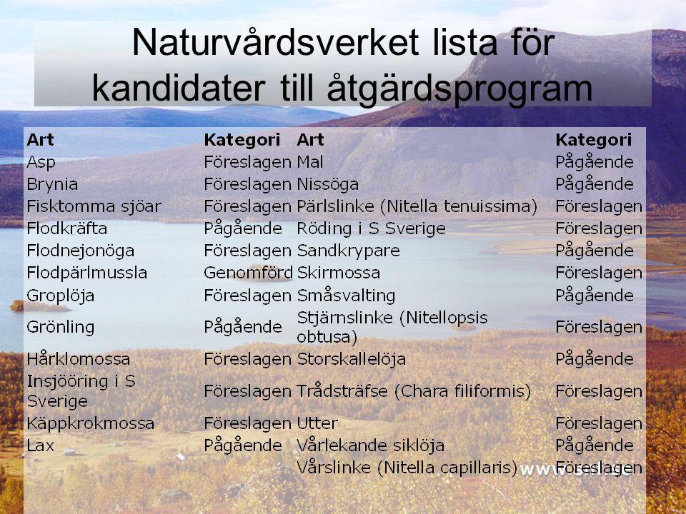Naturvårdsverket lista för kandidater till åtgärdsprogram