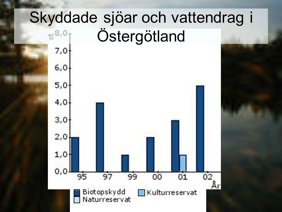 Eutrofierring Övergödning det största hotet i uppodlade slätt- och kustområden.