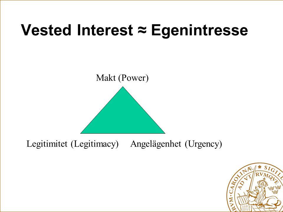 Vested Interest ≈ Egenintresse Makt (Power) Legitimitet (Legitimacy)Angelägenhet (Urgency)