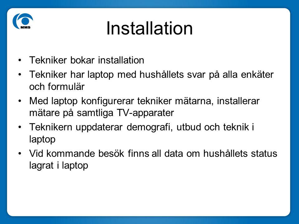 Installation Tekniker bokar installation Tekniker har laptop med hushållets svar på alla enkäter och formulär Med laptop konfigurerar tekniker mätarna