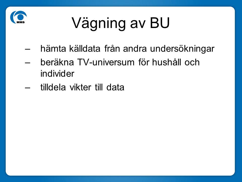 Vägning av BU –hämta källdata från andra undersökningar –beräkna TV-universum för hushåll och individer –tilldela vikter till data