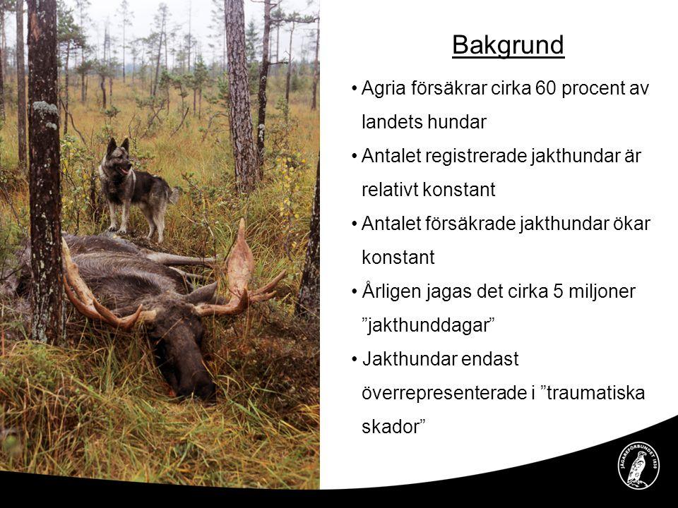 Bakgrund Agria försäkrar cirka 60 procent av landets hundar Antalet registrerade jakthundar är relativt konstant Antalet försäkrade jakthundar ökar ko