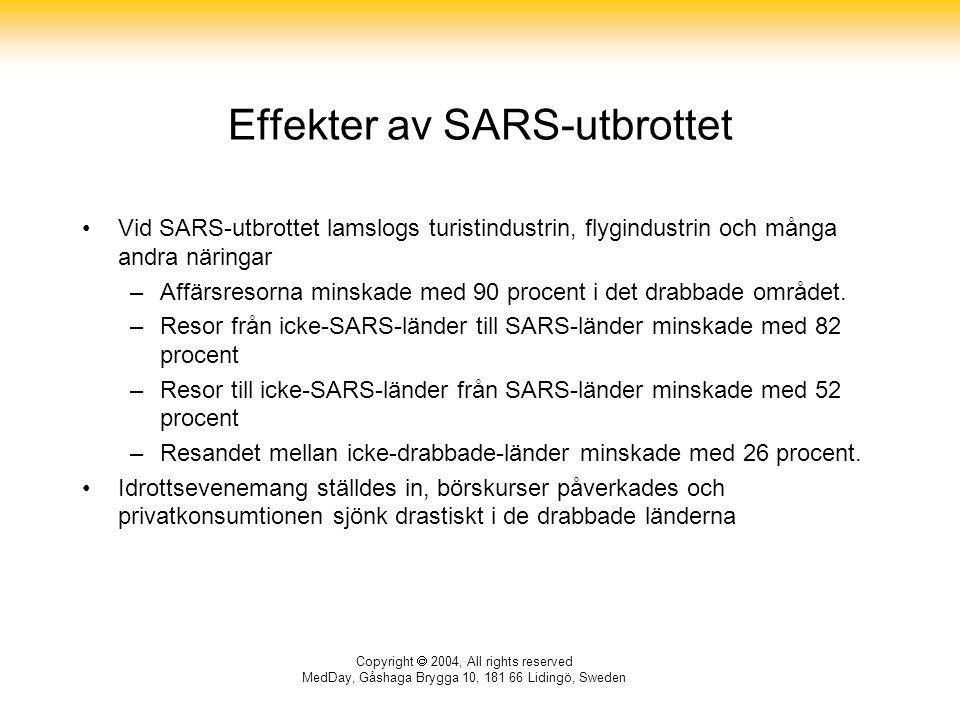 Copyright  2004, All rights reserved MedDay, Gåshaga Brygga 10, 181 66 Lidingö, Sweden Effekter av SARS-utbrottet Vid SARS-utbrottet lamslogs turistindustrin, flygindustrin och många andra näringar –Affärsresorna minskade med 90 procent i det drabbade området.