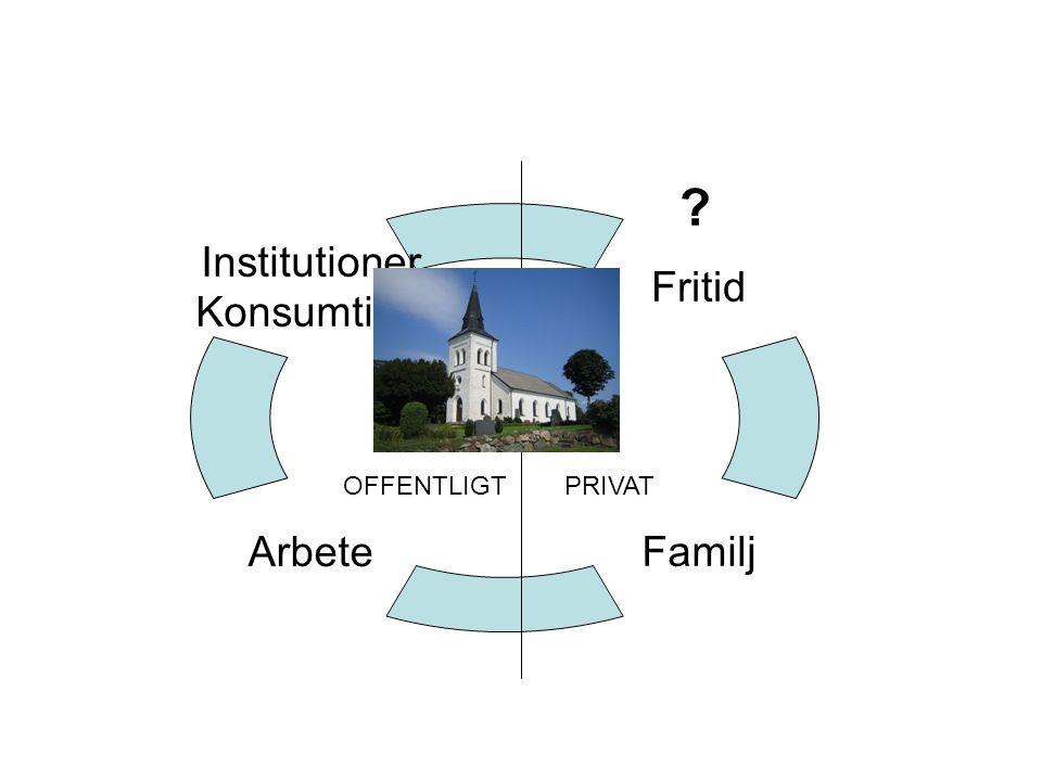 Fritid FamiljArbete Institutioner Konsumtion. PRIVATOFFENTLIGT ?