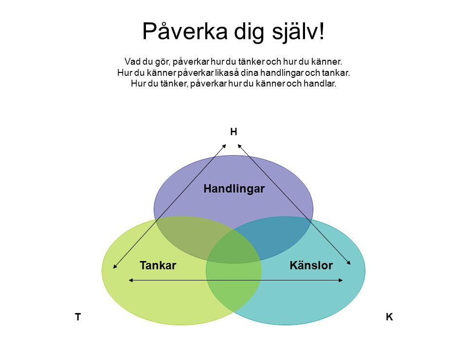 Social Utveckling, Barn och Unga Gårdavägen 2, Göteborg www.socialutveckling.goteborg.se Påverka dig själv.