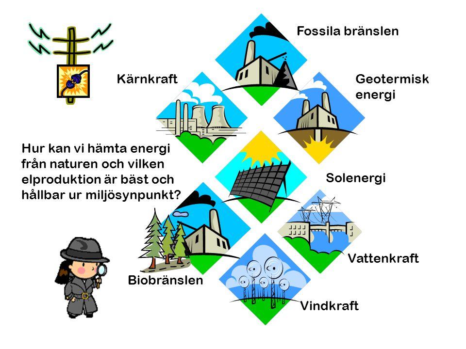 Hur kan vi hämta energi från naturen och vilken elproduktion är bäst och hållbar ur miljösynpunkt? Fossila bränslen Geotermisk energi Solenergi Vatten