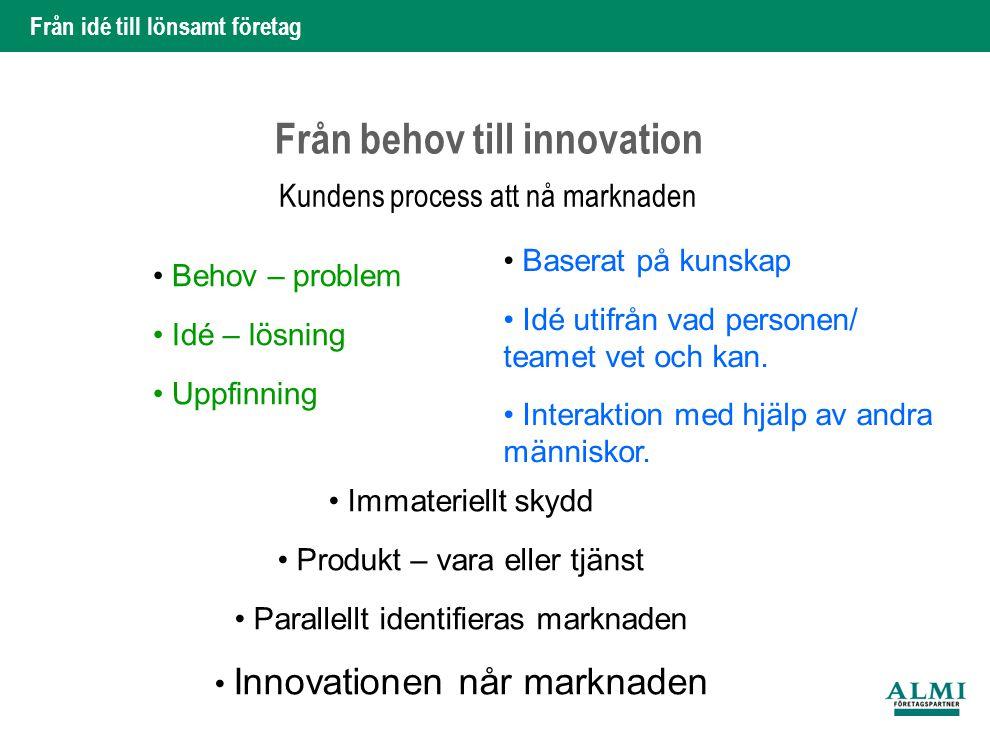 Från idé till lönsamt företag 3 Hans Silveborg Från behov till innovation Kundens process att nå marknaden Behov – problem Idé – lösning Uppfinning Ba