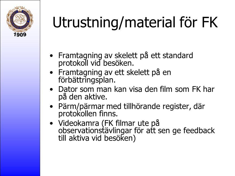 Utrustning/material för FK Framtagning av skelett på ett standard protokoll vid besöken.