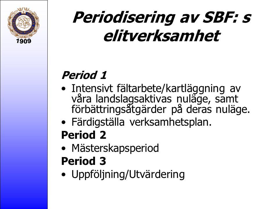 Periodisering av SBF: s elitverksamhet Period 1 Intensivt fältarbete/kartläggning av våra landslagsaktivas nuläge, samt förbättringsåtgärder på deras nuläge.
