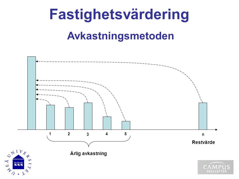 Fastighetsvärdering Avkastningsmetoden 1 2 3 4 5 n Årlig avkastning Restvärde