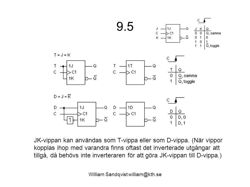 William Sandqvist william@kth.se 9.5 JK-vippan kan användas som T-vippa eller som D-vippa. (När vippor kopplas ihop med varandra finns oftast det inve