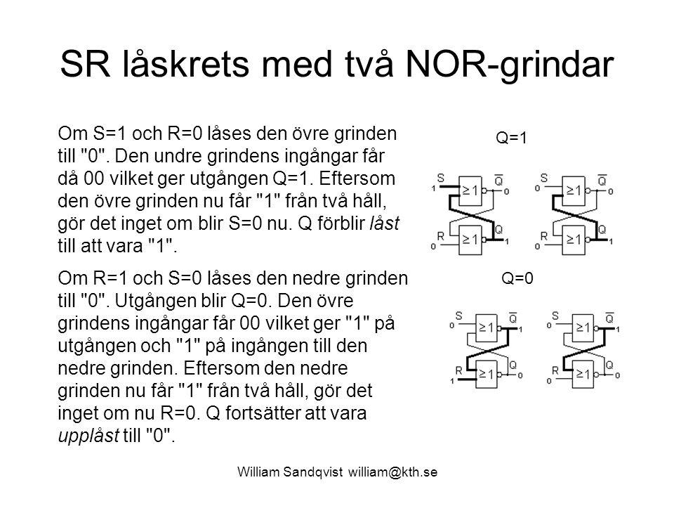 DigLog 7.24 William Sandqvist william@kth.se Signalen börjar från vippa 0 efter t pd och passerar 3 AND- grindar, 1 XOR-grind och 1 MUX på väg till vippa 3.