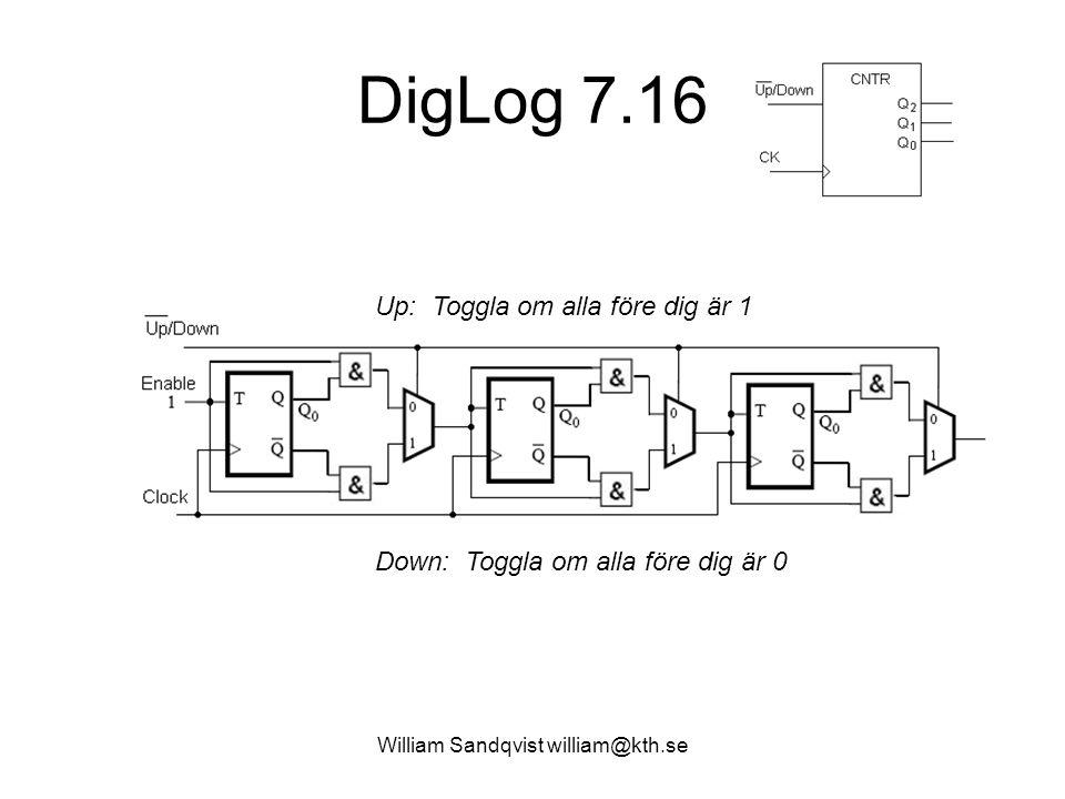 William Sandqvist william@kth.se DigLog 7.16 Up: Toggla om alla före dig är 1 Down: Toggla om alla före dig är 0