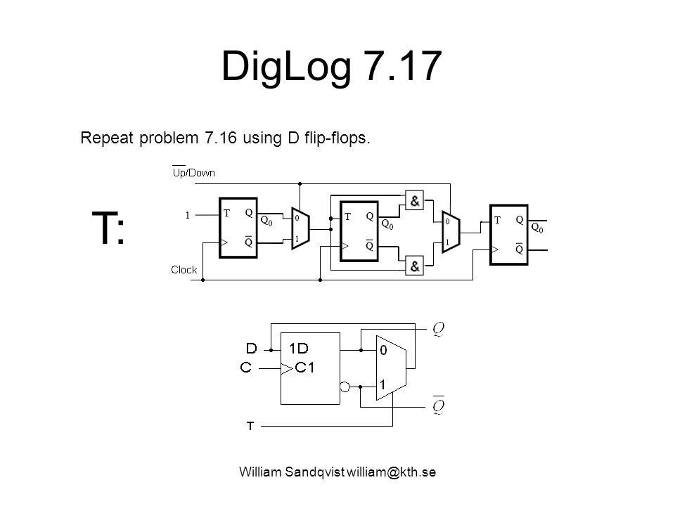 William Sandqvist william@kth.se DigLog 7.17 Repeat problem 7.16 using D flip-flops. T: