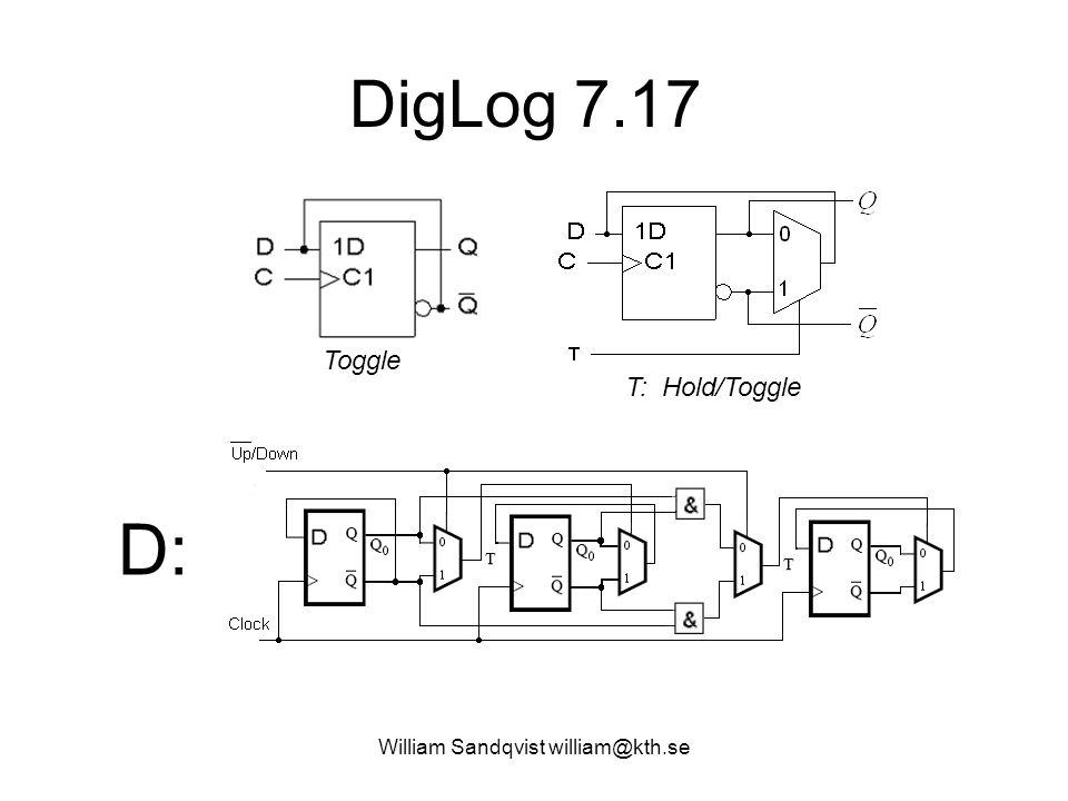 William Sandqvist william@kth.se DigLog 7.17 D: Toggle T: Hold/Toggle