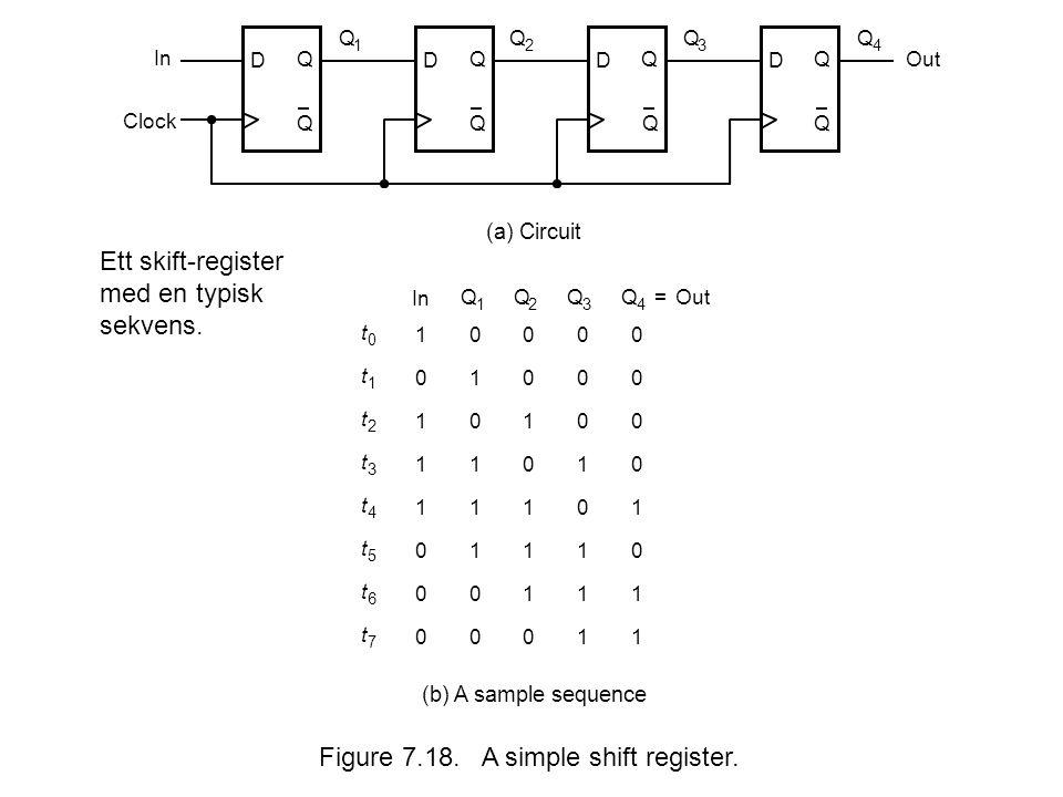 Figure 7.18. A simple shift register. Ett skift-register med en typisk sekvens.