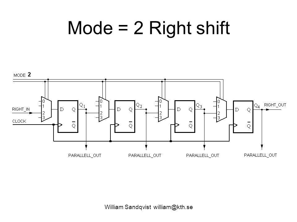 Mode = 2 Right shift William Sandqvist william@kth.se