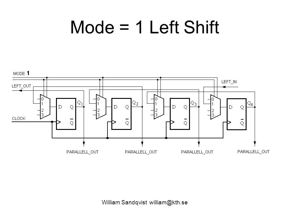 Mode = 1 Left Shift William Sandqvist william@kth.se