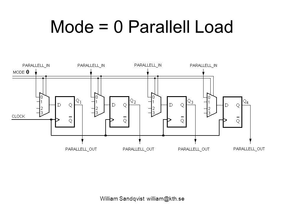 Mode = 0 Parallell Load William Sandqvist william@kth.se