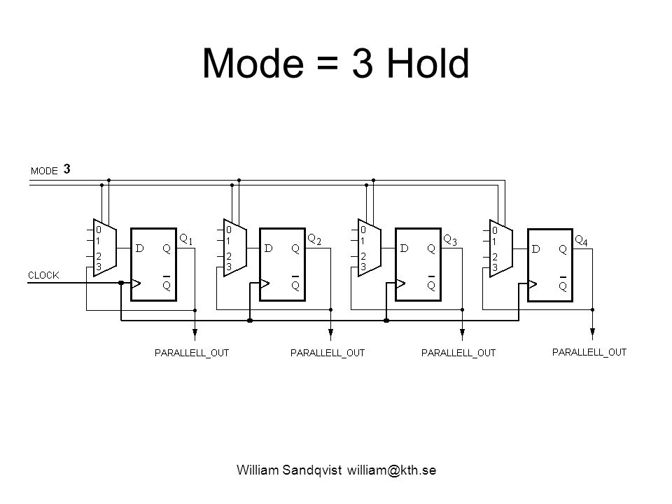 Mode = 3 Hold William Sandqvist william@kth.se