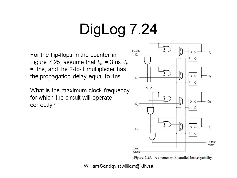 DigLog 7.24 William Sandqvist william@kth.se For the flip-flops in the counter in Figure 7.25, assume that t su = 3 ns, t h = 1ns, and the 2-to-1 multiplexer has the propagation delay equal to 1ns.